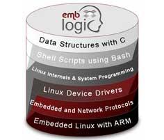 Embedded Linux Training